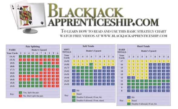 Blackjack Strategy 1